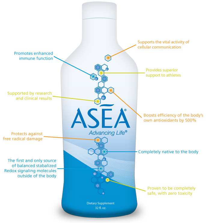 What Is ASEA?